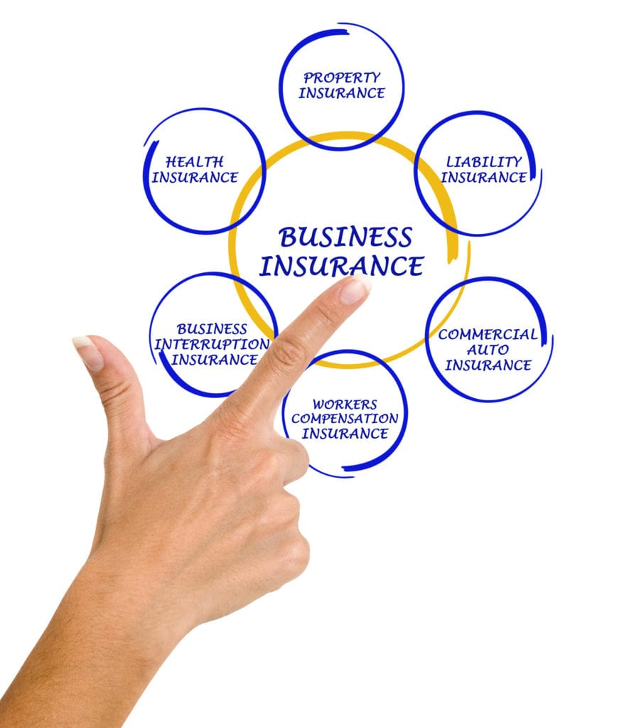 anehiem, california, texas, mckinney, dallas , plano, proser, frisco, business insurance brokers